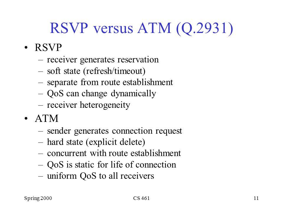 Spring 2000CS 46111 RSVP versus ATM (Q.2931) RSVP –receiver generates reservation –soft state (refresh/timeout) –separate from route establishment –Qo