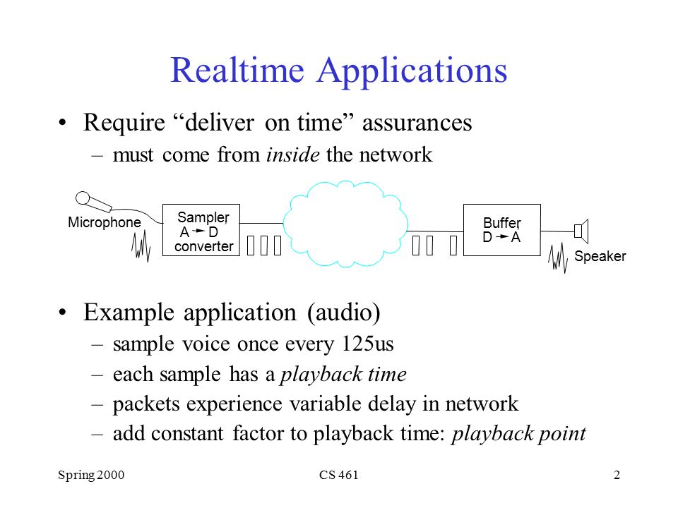"""Spring 2000CS 4612 Realtime Applications Require """"deliver on time"""" assurances –must come from inside the network Example application (audio) –sample v"""