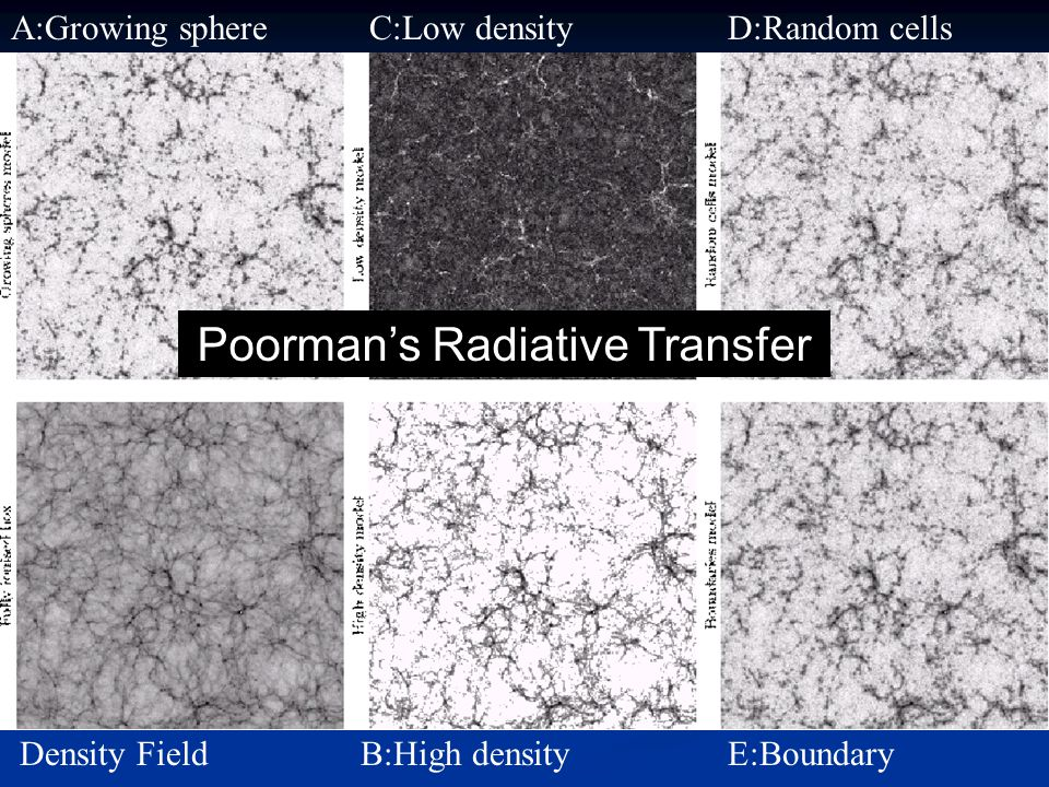 A:Growing sphere C:Low density D:Random cells Density Field B:High density E:Boundary Poorman's Radiative Transfer