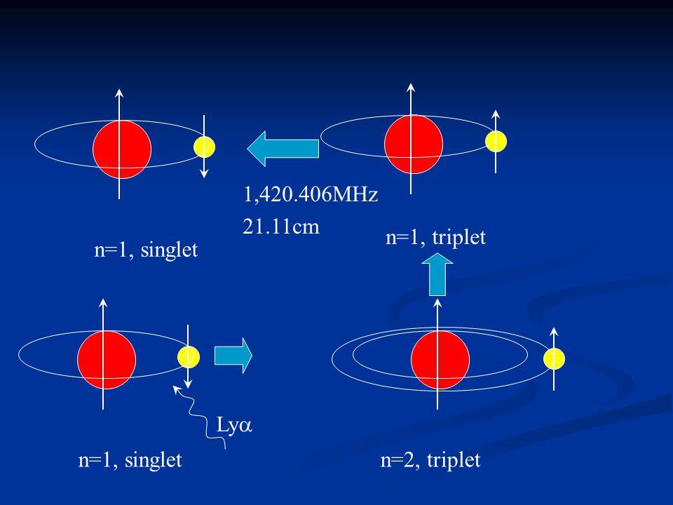 n=1, singlet n=1, triplet 1,420.406MHz 21.11cm n=1, singlet Ly  n=2, triplet