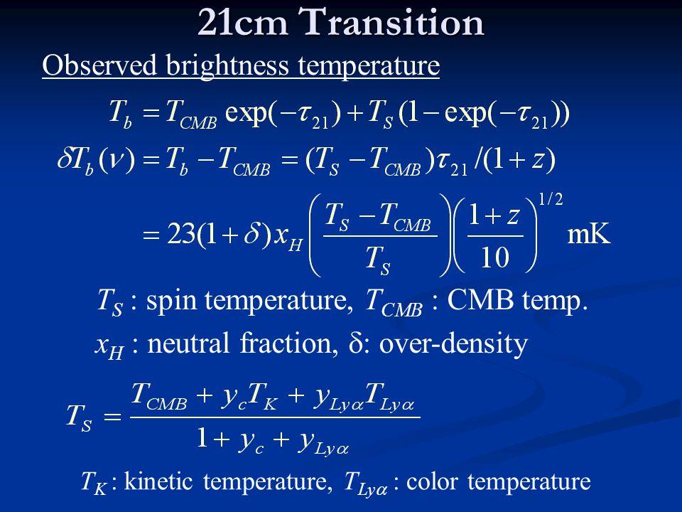 21cm Transition T S : spin temperature, T CMB : CMB temp.