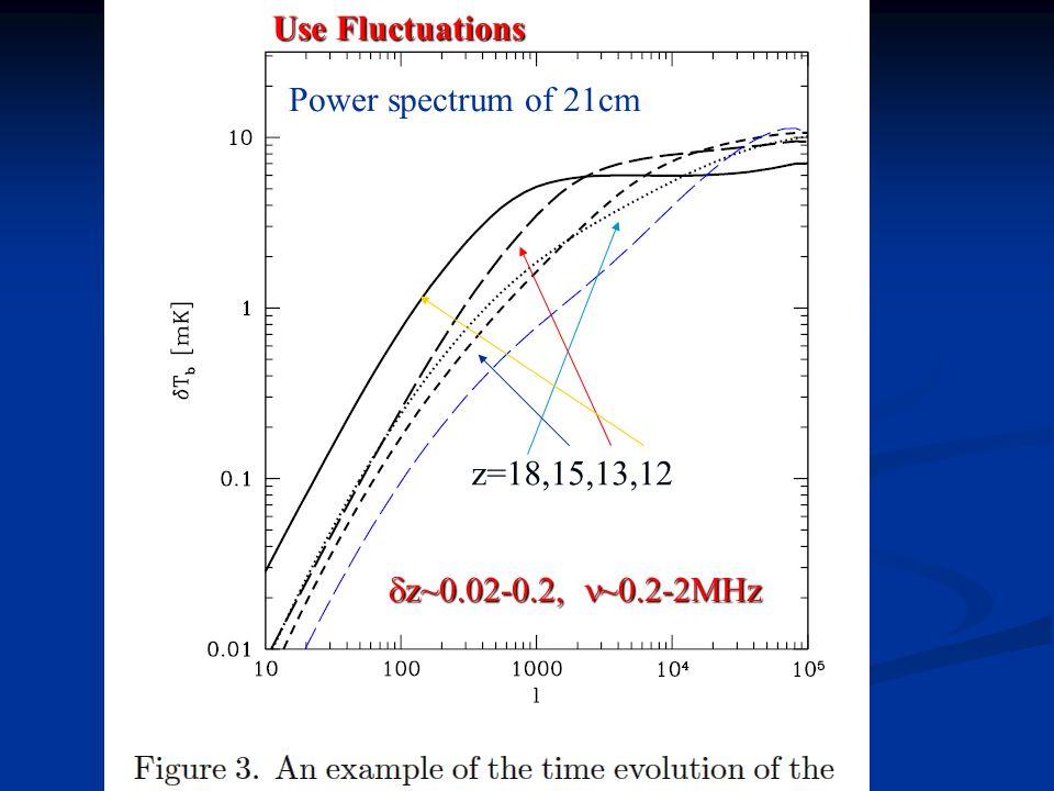 z=18,15,13,12 Power spectrum of 21cm Use Fluctuations  z~0.02-0.2, ~0.2-2MHz