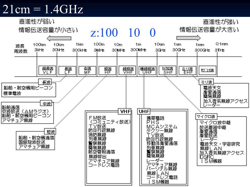 21cm = 1.4GHz z:100 10 0