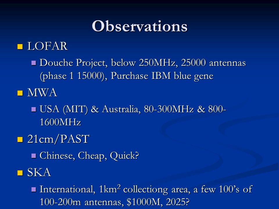 Observations LOFAR LOFAR Douche Project, below 250MHz, 25000 antennas (phase 1 15000), Purchase IBM blue gene Douche Project, below 250MHz, 25000 antennas (phase 1 15000), Purchase IBM blue gene MWA MWA USA (MIT) & Australia, 80-300MHz & 800- 1600MHz USA (MIT) & Australia, 80-300MHz & 800- 1600MHz 21cm/PAST 21cm/PAST Chinese, Cheap, Quick.