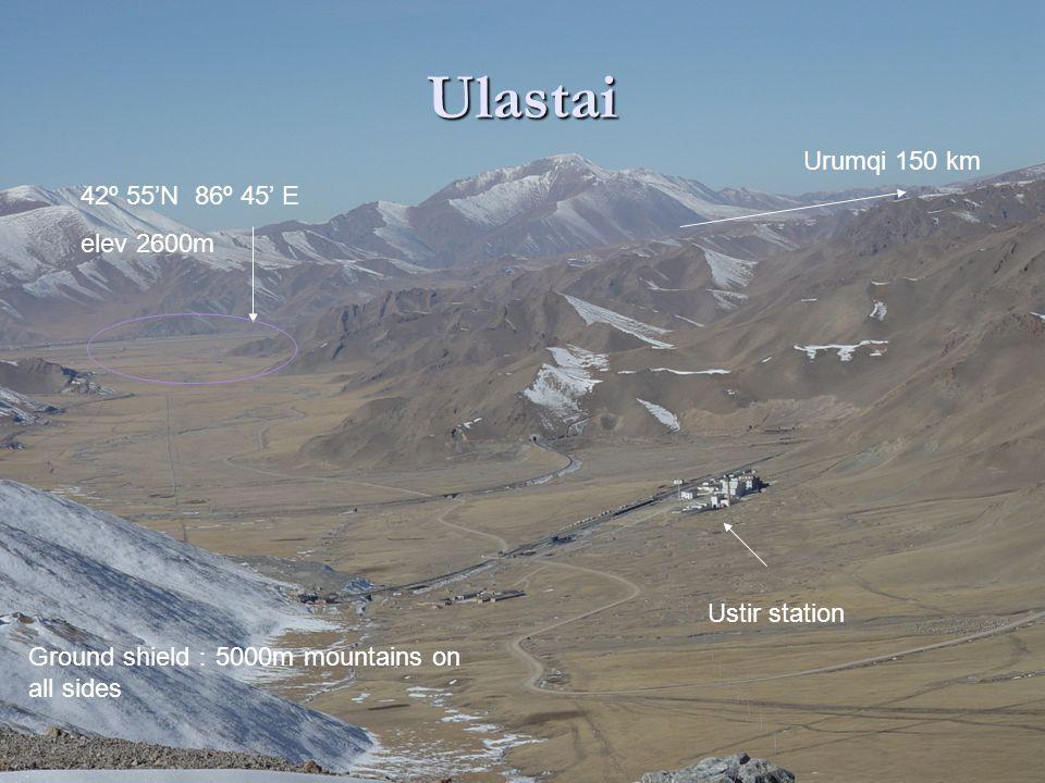 Ulastai Ustir station 42º 55'N 86º 45' E elev 2600m Urumqi 150 km Ground shield : 5000m mountains on all sides