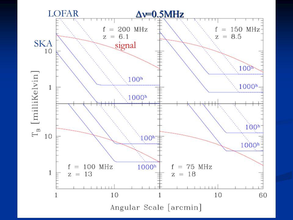 SKA LOFAR signal  =0.5MHz