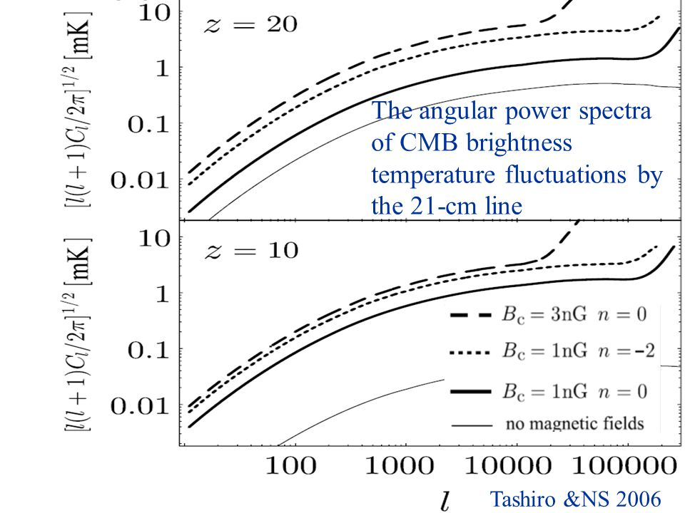 Tashiro &NS 2006 The angular power spectra of CMB brightness temperature fluctuations by the 21-cm line