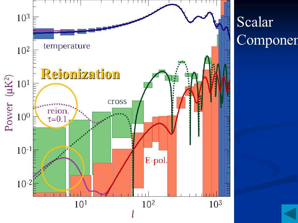 Scalar Component Reionization
