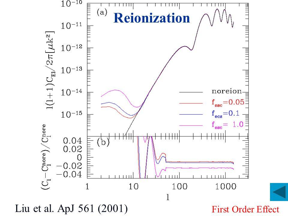 First Order Effect Liu et al. ApJ 561 (2001) Reionization