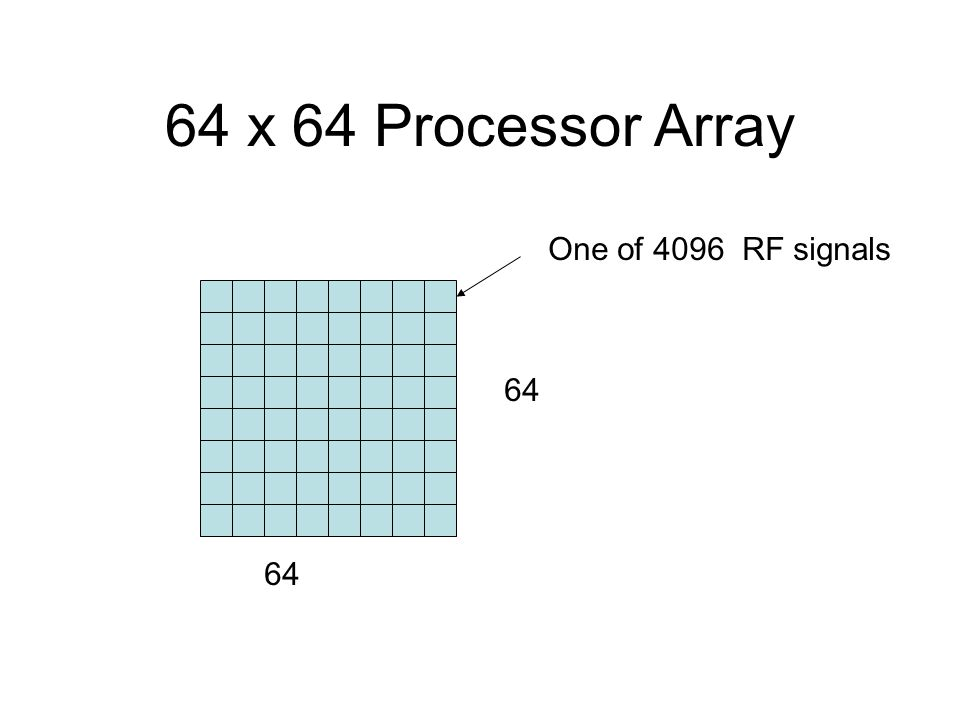 64 x 64 Processor Array 64 One of 4096 RF signals