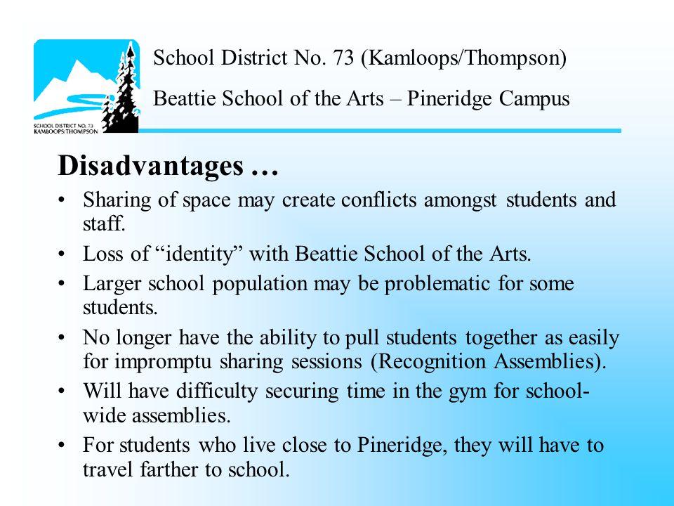 School District No.