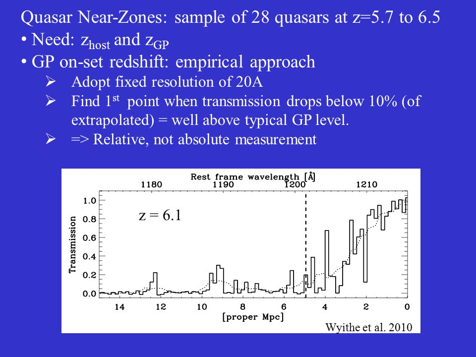 Quasar Near-Zones: sample of 28 quasars at z=5.7 to 6.5 Need: z host and z GP GP on-set redshift: empirical approach  Adopt fixed resolution of 20A  Find 1 st point when transmission drops below 10% (of extrapolated) = well above typical GP level.