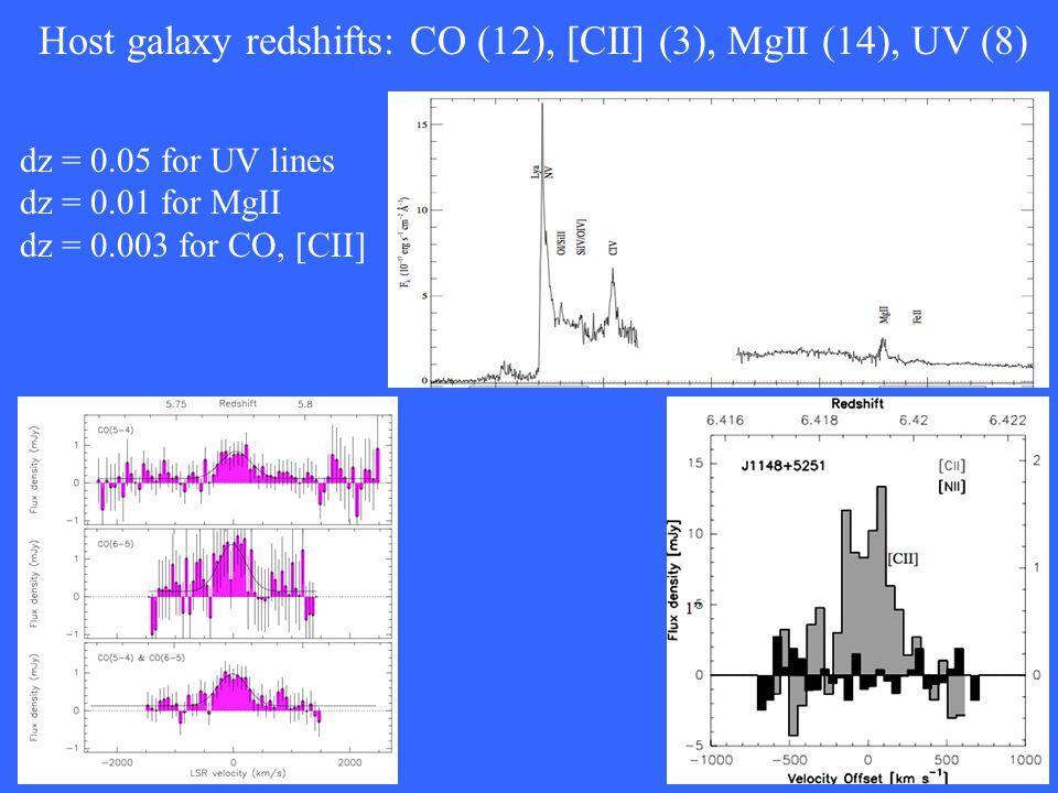 Host galaxy redshifts: CO (12), [CII] (3), MgII (14), UV (8) dz = 0.05 for UV lines dz = 0.01 for MgII dz = 0.003 for CO, [CII]