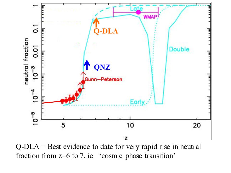 ESO Local ionization.