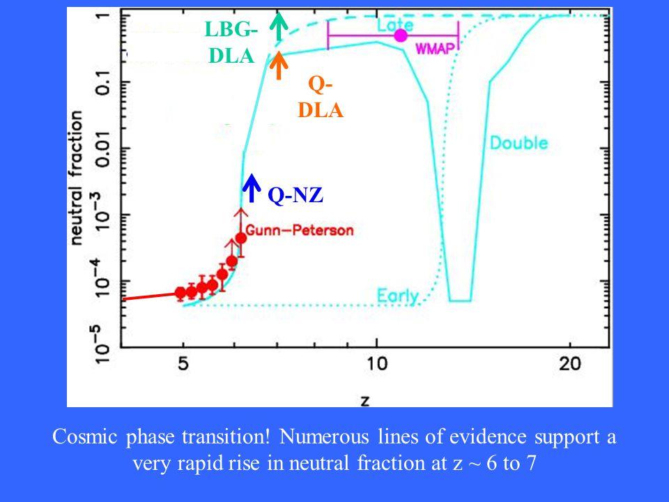 Local ionization. Q-NZ Q- DLA Cosmic phase transition.