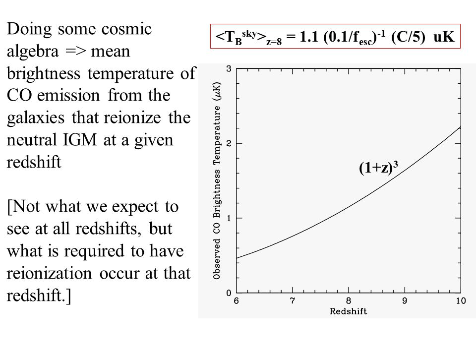 Doing some cosmic algebra => mean brightness temperature of CO emission from the galaxies that reionize the neutral IGM at a given redshift [Not what we expect to see at all redshifts, but what is required to have reionization occur at that redshift.] z=8 = 1.1 (0.1/f esc ) -1 (C/5) uK (1+z) 3