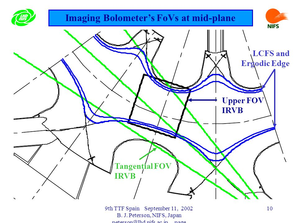 9th TTF Spain September 11, 2002 B. J. Peterson, NIFS, Japan peterson@lhd.nifs.ac.jp page 10 Imaging Bolometer's FoVs at mid-plane Upper FOV IRVB Tang