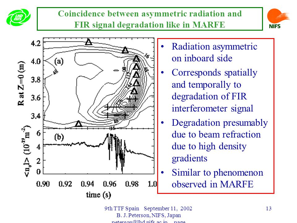 9th TTF Spain September 11, 2002 B. J. Peterson, NIFS, Japan peterson@lhd.nifs.ac.jp page 13 Coincidence between asymmetric radiation and FIR signal d