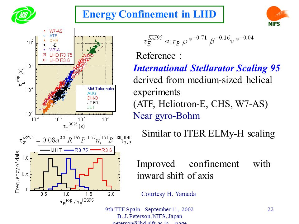 9th TTF Spain September 11, 2002 B. J. Peterson, NIFS, Japan peterson@lhd.nifs.ac.jp page 22 Reference : International Stellarator Scaling 95 derived