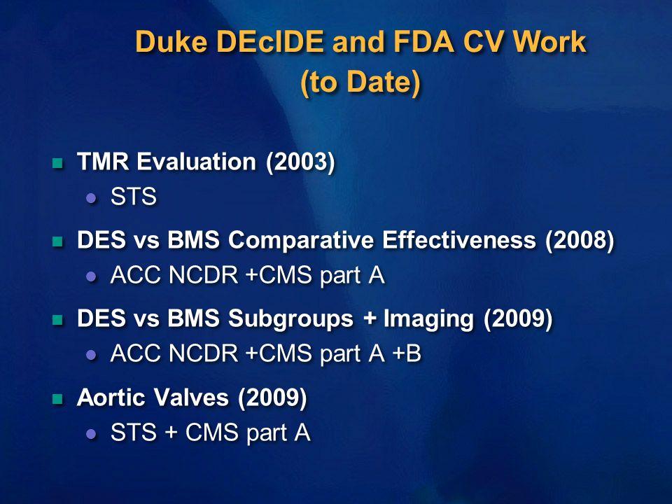 Duke DEcIDE and FDA CV Work (to Date) n TMR Evaluation (2003) l STS n DES vs BMS Comparative Effectiveness (2008) l ACC NCDR +CMS part A n DES vs BMS Subgroups + Imaging (2009) l ACC NCDR +CMS part A +B n Aortic Valves (2009) l STS + CMS part A n TMR Evaluation (2003) l STS n DES vs BMS Comparative Effectiveness (2008) l ACC NCDR +CMS part A n DES vs BMS Subgroups + Imaging (2009) l ACC NCDR +CMS part A +B n Aortic Valves (2009) l STS + CMS part A