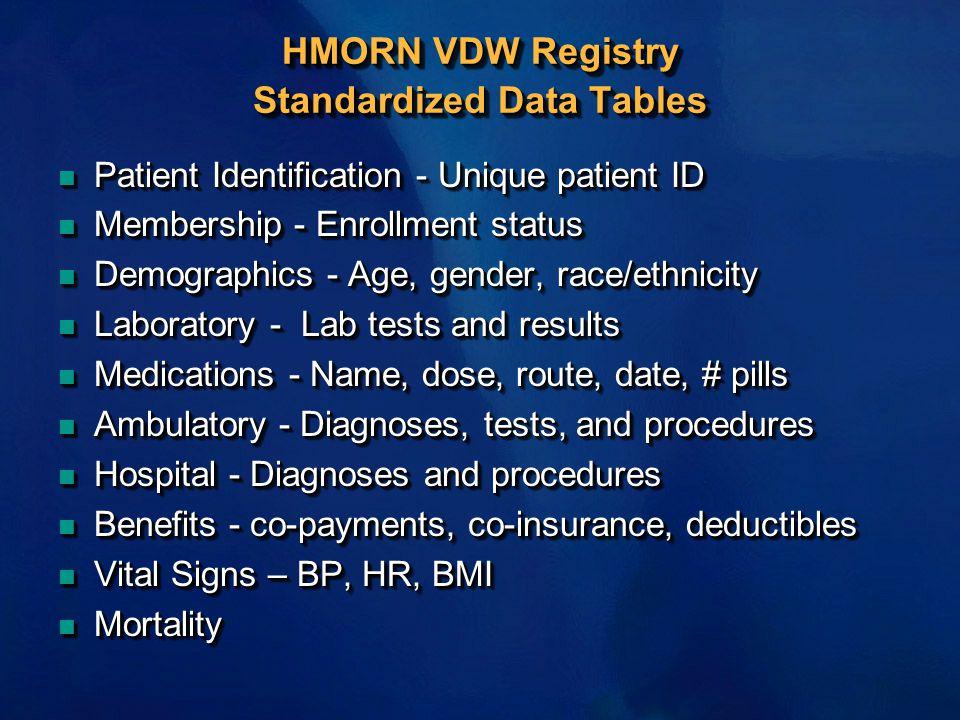 HMORN VDW Registry Standardized Data Tables n Patient Identification - Unique patient ID n Membership - Enrollment status n Demographics - Age, gender