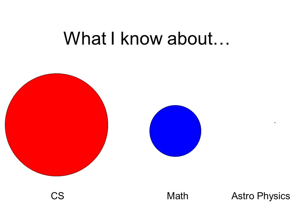 What I know about… CSMathAstro Physics