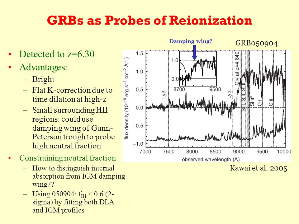 GRBs as Probes of Reionization Detected to z=6.30 Advantages: –Bright –Flat K-correction due to time dilation at high-z –Small surrounding HII regions: could use damping wing of Gunn- Peterson trough to probe high neutral fraction Constraining neutral fraction –How to distinguish internal absorption from IGM damping wing .