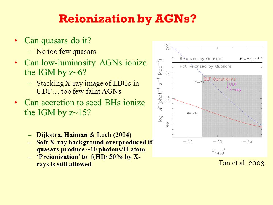Reionization by AGNs. Can quasars do it.