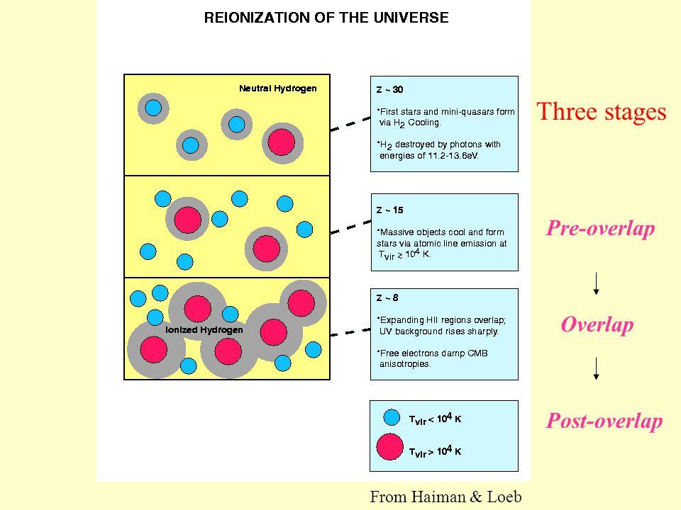 Reionization by stellar sources.