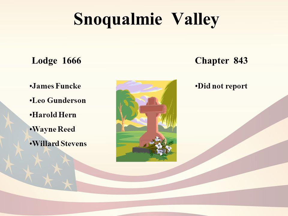 Snoqualmie Valley Lodge 1666 James Funcke Leo Gunderson Harold Hern Wayne Reed Willard Stevens Did not report Chapter 843