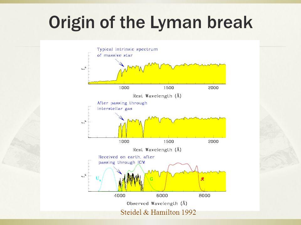 Origin of the Lyman break Steidel & Hamilton 1992