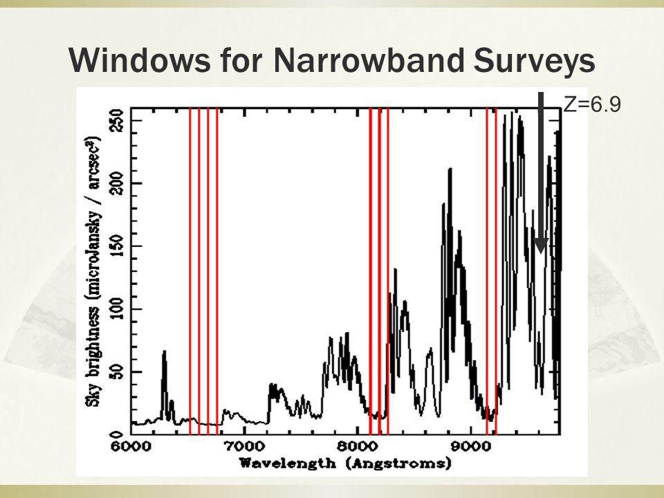 Windows for Narrowband Surveys Z=6.9