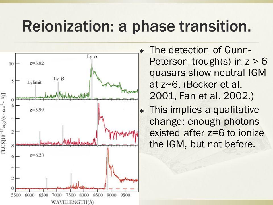 Reionization: a phase transition.