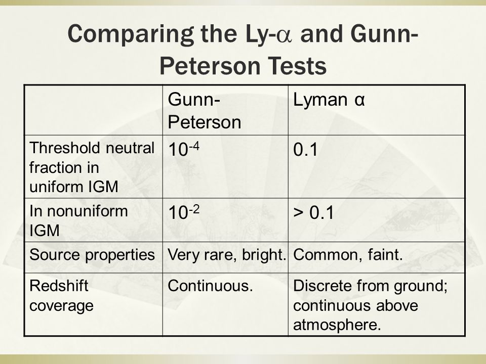 Comparing the Ly-  and Gunn- Peterson Tests Gunn- Peterson Lyman α Threshold neutral fraction in uniform IGM 10 -4 0.1 In nonuniform IGM 10 -2 > 0.1 Source propertiesVery rare, bright.Common, faint.