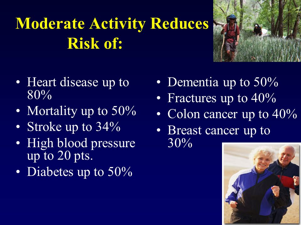 Moderate Activity Reduces Risk of: Heart disease up to 80% Mortality up to 50% Stroke up to 34% High blood pressure up to 20 pts.