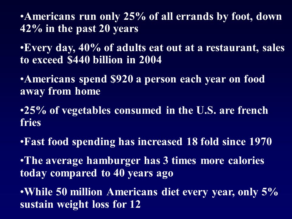 Americans run only 25% of all errands by foot, down 42% in the past 20 years Every day, 40% of adults eat out at a restaurant, sales to exceed $440 billion in 2004 Americans spend $920 a person each year on food away from home 25% of vegetables consumed in the U.S.