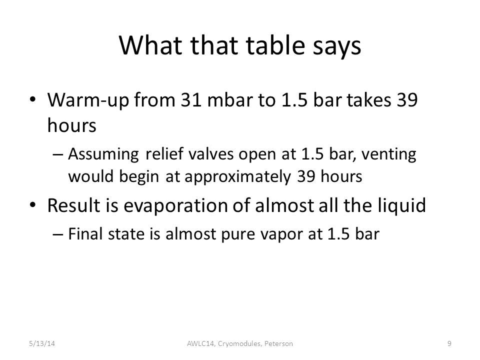 What that table says Warm-up from 31 mbar to 1.5 bar takes 39 hours – Assuming relief valves open at 1.5 bar, venting would begin at approximately 39 hours Result is evaporation of almost all the liquid – Final state is almost pure vapor at 1.5 bar 5/13/14AWLC14, Cryomodules, Peterson9
