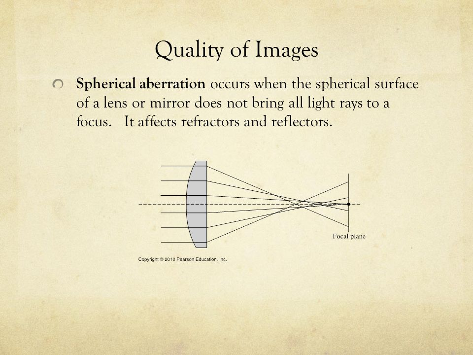 Quality of Images Spherical aberration occurs when the spherical surface of a lens or mirror does not bring all light rays to a focus. It affects refr