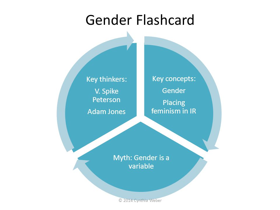 Gender as a variable What would it mean for gender to be a variable.