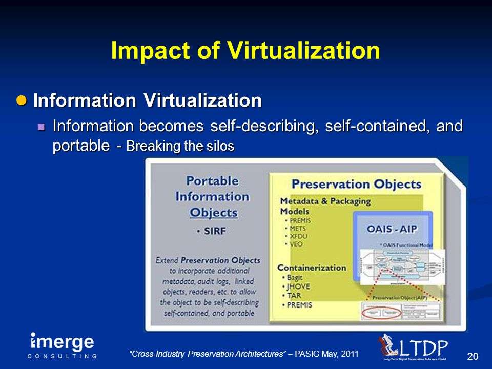"20 ""Cross-Industry Preservation Architectures"" – PASIG May, 2011 Impact of Virtualization ● Information Virtualization Information becomes self-descri"