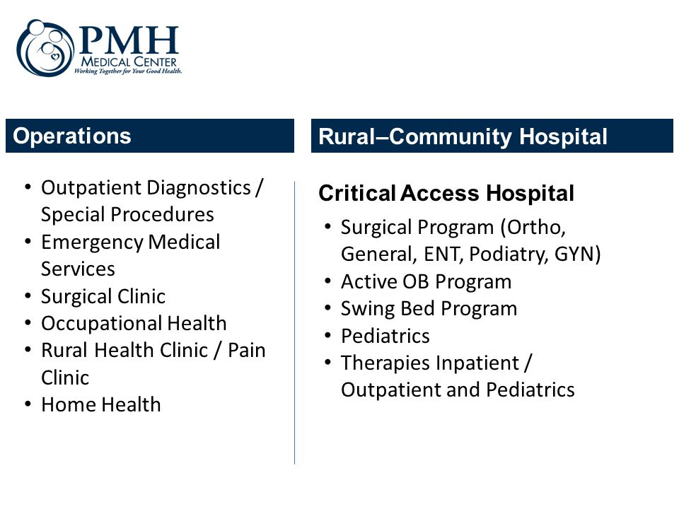 Outpatient Diagnostics / Special Procedures Emergency Medical Services Surgical Clinic Occupational Health Rural Health Clinic / Pain Clinic Home Health Surgical Program (Ortho, General, ENT, Podiatry, GYN) Active OB Program Swing Bed Program Pediatrics Therapies Inpatient / Outpatient and Pediatrics Rural–Community Hospital Critical Access Hospital