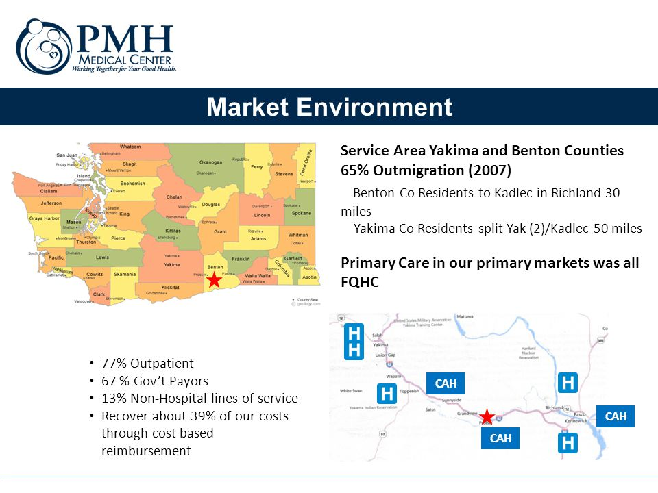 Market Environment Service Area Yakima and Benton Counties 65% Outmigration (2007) Benton Co Residents to Kadlec in Richland 30 miles Yakima Co Residents split Yak (2)/Kadlec 50 miles Primary Care in our primary markets was all FQHC 77% Outpatient 67 % Gov't Payors 13% Non-Hospital lines of service Recover about 39% of our costs through cost based reimbursement CAH