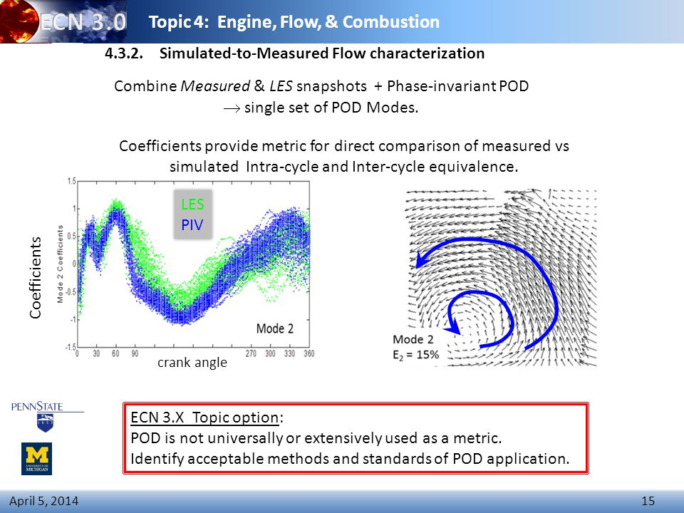 Topic 4: Engine, Flow, & Combustion 15 April 5, 2014 4.3.2.