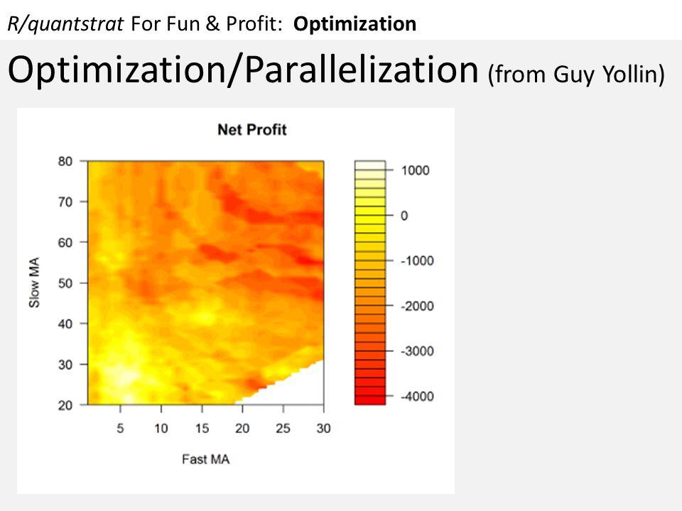 R/quantstrat For Fun & Profit: Optimization Optimization/Parallelization (from Guy Yollin)
