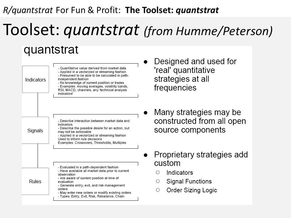R/quantstrat For Fun & Profit: The Toolset: quantstrat Toolset: quantstrat (from Humme/Peterson)
