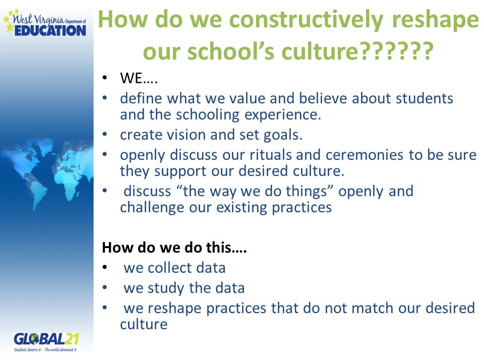 How do we constructively reshape our school's culture?????? WE…. define what we value and believe about students and the schooling experience. create