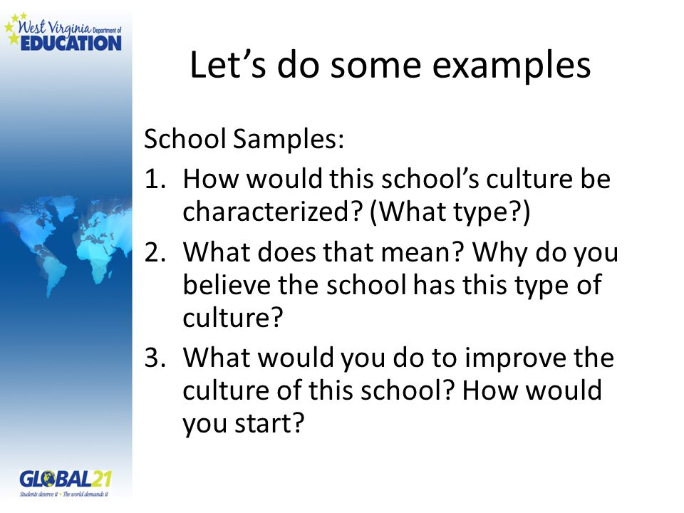 Let's do some examples School Samples: 1.How would this school's culture be characterized? (What type?) 2.What does that mean? Why do you believe the