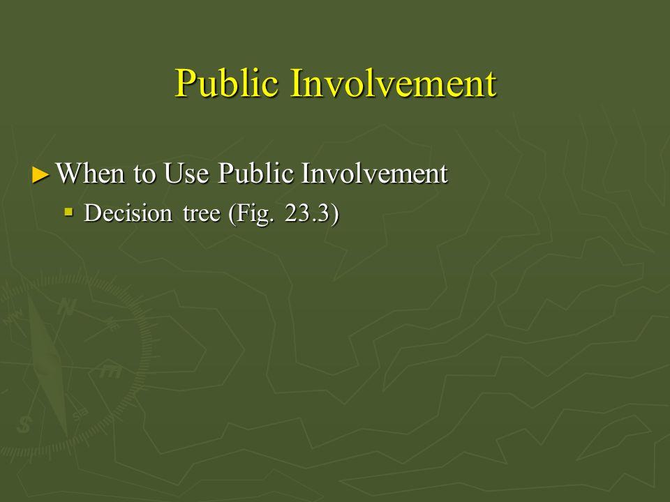 Public Involvement ► When to Use Public Involvement  Decision tree (Fig. 23.3)