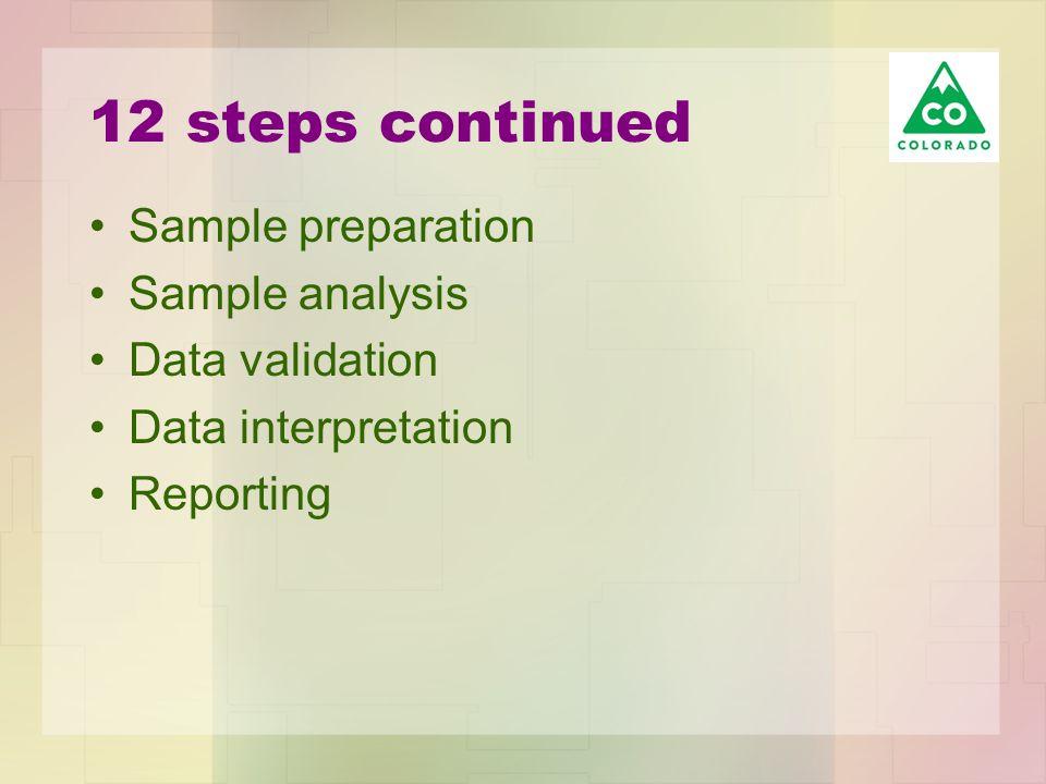 12 steps continued Sample preparation Sample analysis Data validation Data interpretation Reporting