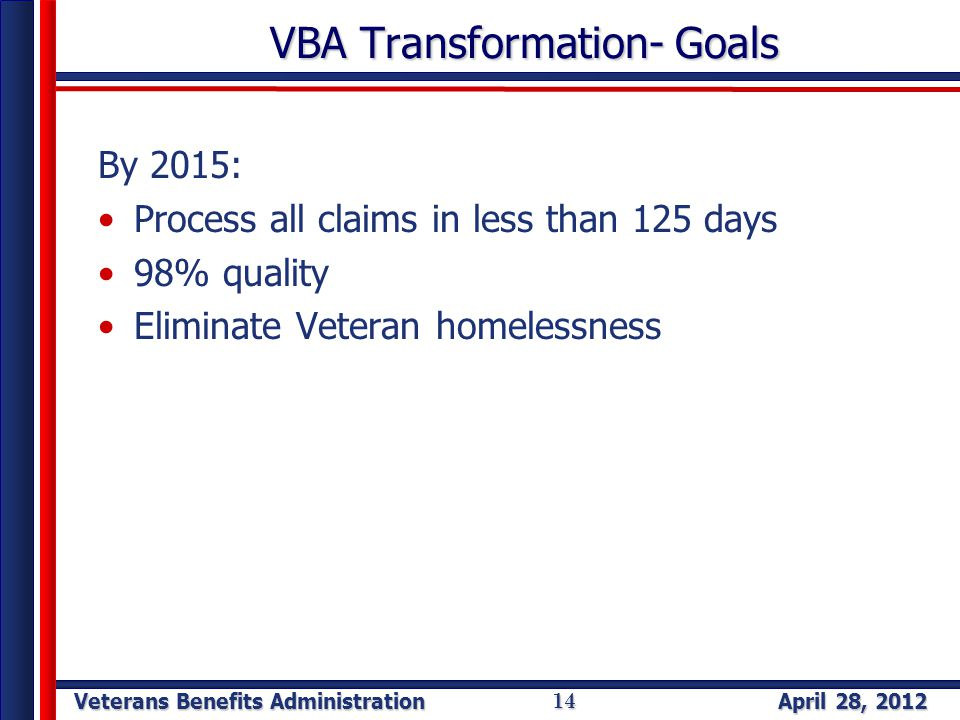 Veterans Benefits Administration April 28, 2012 14 VBA Transformation- Goals By 2015: Process all claims in less than 125 days 98% quality Eliminate Veteran homelessness